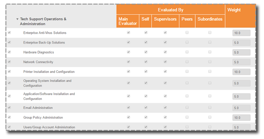 OrangeHRM Competencies Pools and Mapping User Interface